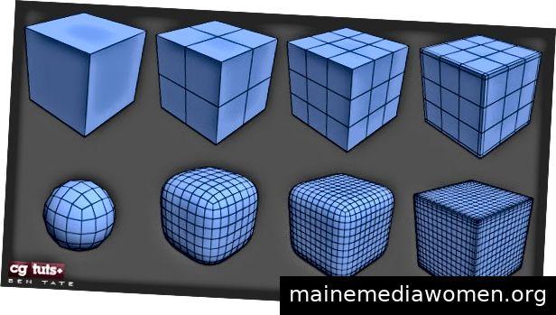 Dieses Bild zeigt die Einheiten, aus denen ein 3D-Objekt besteht. Hier werden sie als Quads dargestellt, aber in Wirklichkeit wird ein Quad von zwei Dreiecken gebildet. So entsteht ein
