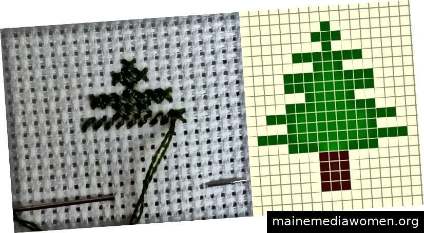 Gegenwärtiger Kreuzstich (links) im Vergleich zum Musterraster (rechts). Jedes Quadrat im Raster entspricht einem einzelnen X des Kreuzstichs.