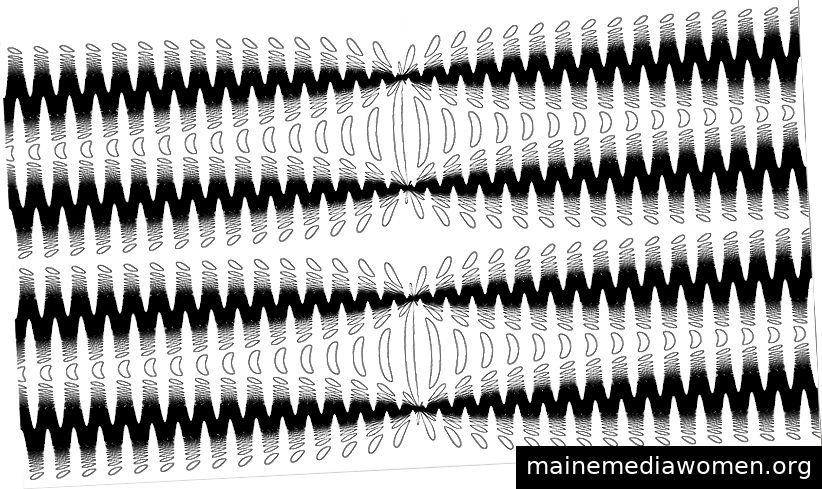 Bild = (  x: Float, y: Float   sin (x) -cos (y) -sin (x / cos (y)), 1.92 * 100.0, 1.08 * 11.8,