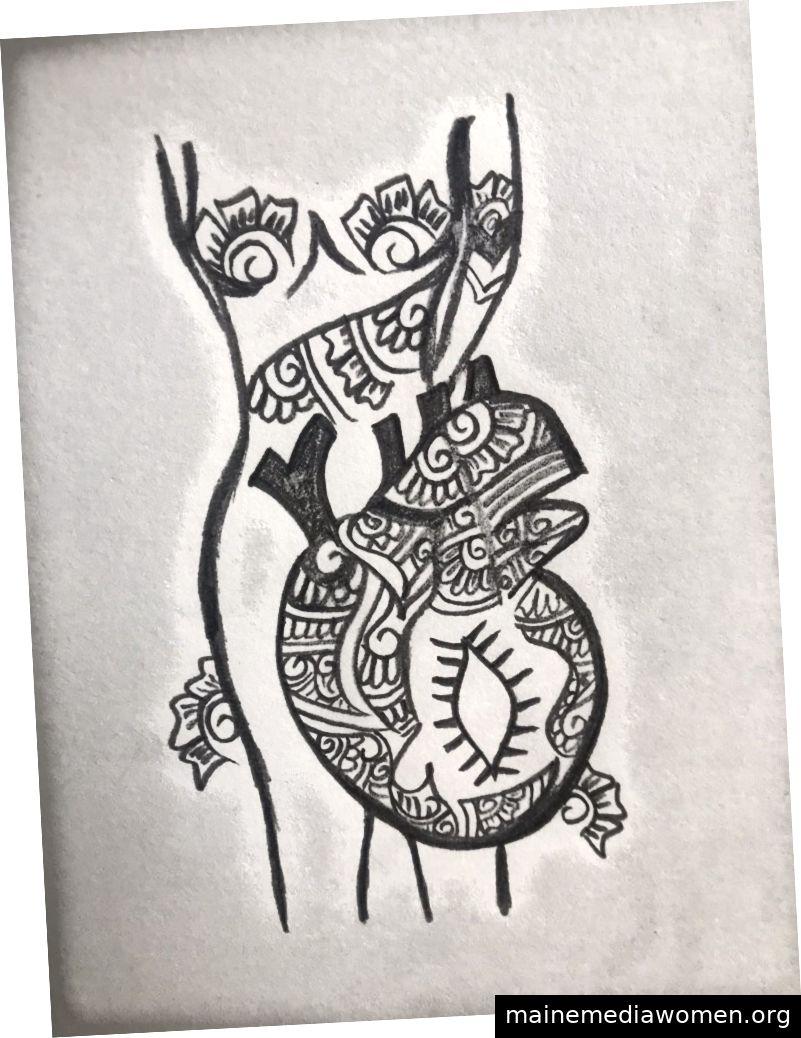 Das offene Herz von Rebeca Ansar