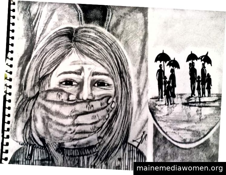 Erstellt von Dua Azeem