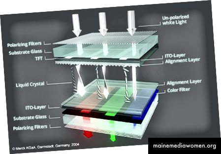 هيكل LCD - مصدر Imace