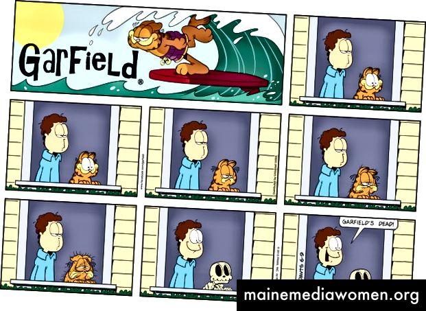 Quadratwurzel von Minus Garfield