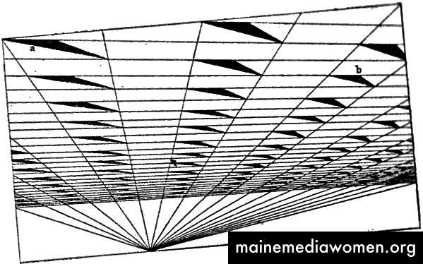 John Ruskin, Cloud Perspective: Curvilinear, Moderne Maler, Vol. V, Platte LXV.