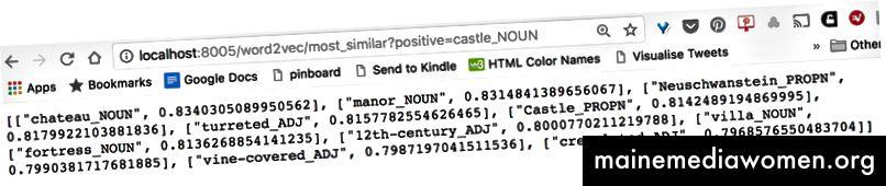 """Wörter, die """"castle_NOUN"""" im englischen Gigawort über meiner lokalen Kolben-API am ähnlichsten sind"""
