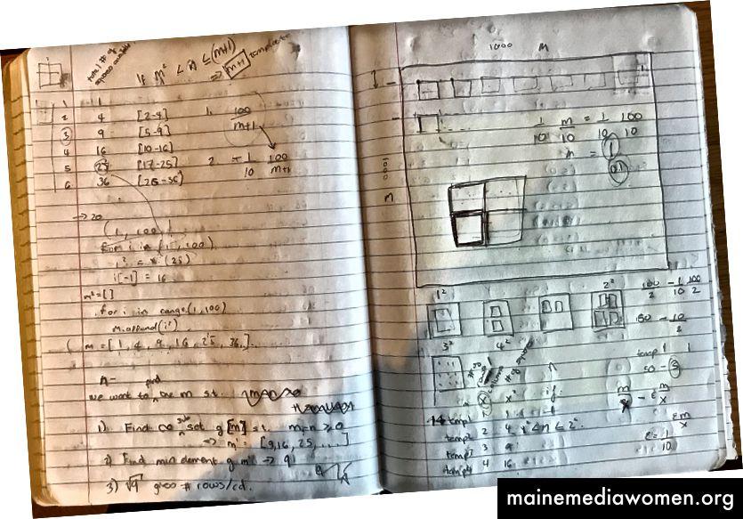 Разработване на графиката на думата квадрати
