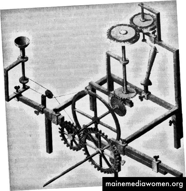 Die dargestellte optische Schleifmaschine ist eine isometrische Projektion. Isometrie bedeutet gleiches Maß: Die gleiche Skala wird für Höhe, Breite und Tiefe verwendet.