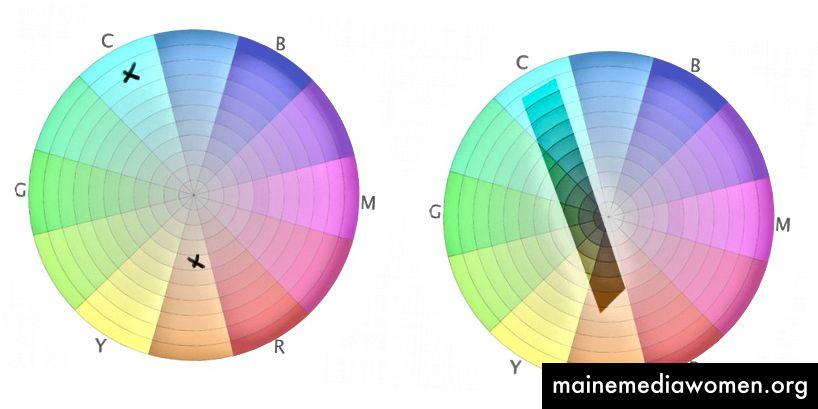Zwei Farben auswählen.