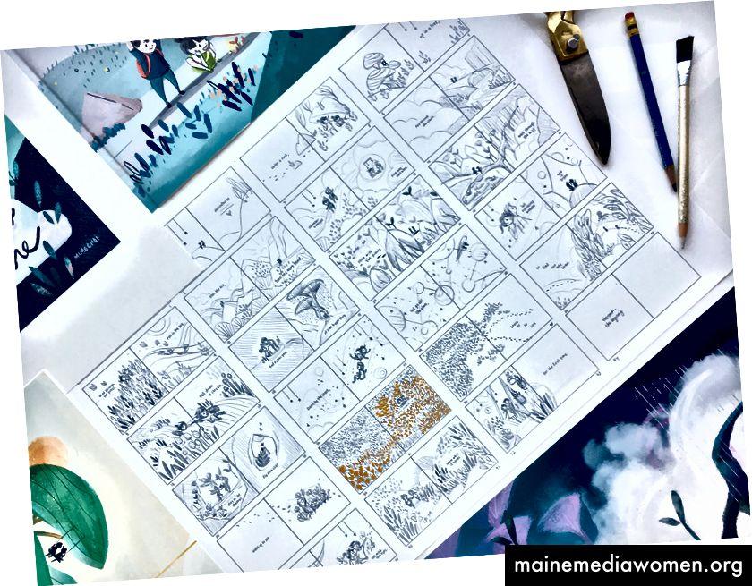 Ein Ausdruck eines Storyboards (auch bekannt als Game Plan), das Mimi mit Concepts erstellt hat.