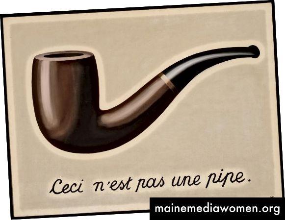الشكل 3. رينيه ماغريت ، خيانة الصور ، 1929 ، زيت على قماش ، 23 3/4