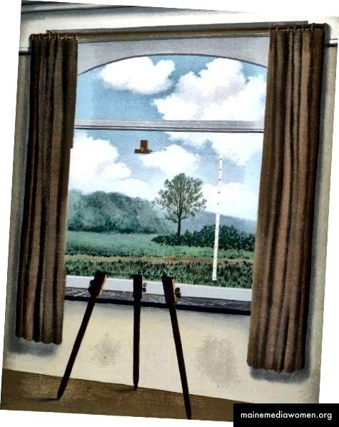 Abbildung 5. René Magritte, The Human Condition, 1933, Öl auf Leinwand, 39