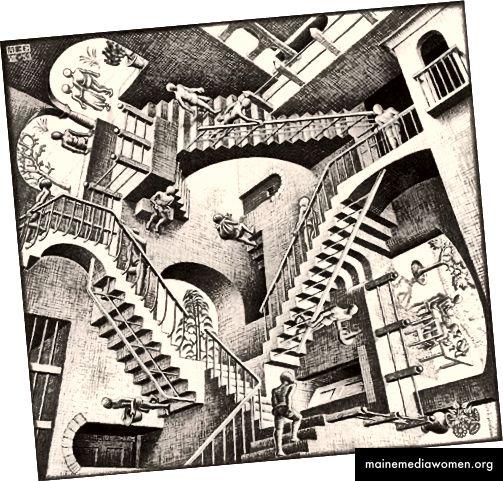Figur 6 M. C. Escher, Relativitätstheorie, 1953, Lithographie, 29,4 cm · 28,2 cm. (Escher, 2017)