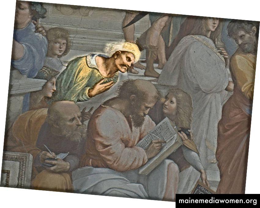 Anaximander من Miletus
