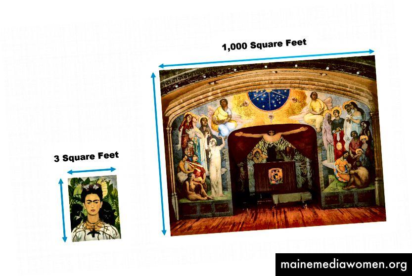 Größenvergleich: Selbstbildnis mit Dornkette und Kolibri (Frida Kahlo, 1940 - links); Schöpfung (Diego Rivera, 1922 - rechts)