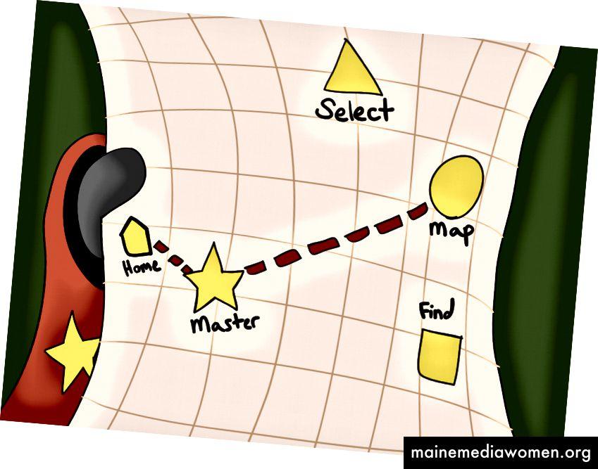 Rot mit einer Nahaufnahme der Karte mit einem Pfad zu