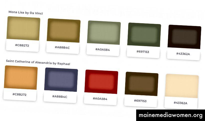 ألق نظرة على ألوان كل لوحة على حدة وتحقق من أن لوحة ألوان رافائيل مشبعة أكثر من لوحة دافنشي.