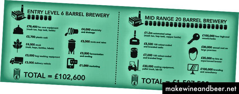 منبع: مقاله Guardian در مورد صنعت آبجو بریتانیا 2017