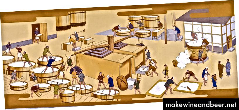 تصویرسازی از Sake Brewing توسط آکیتا در دوره Edo