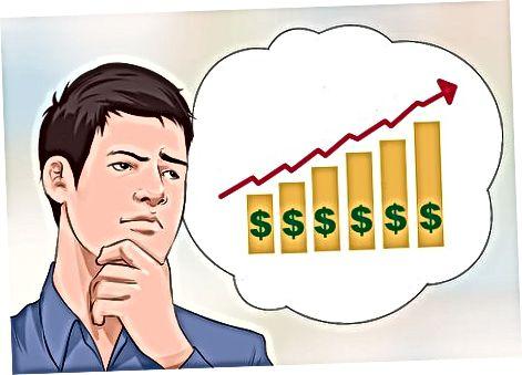 Pulingizni investitsiyalash