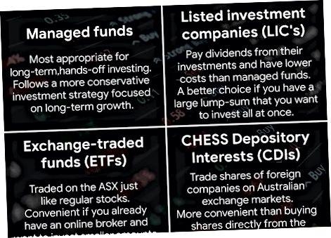 Boshqariladigan fond orqali investitsiya qilish