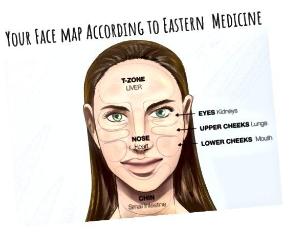 Mapování obličeje se již dlouho používá k vysvětlení, proč se v některých oblastech obličeje vyskytuje akné, ale není to vědecky prokázané.