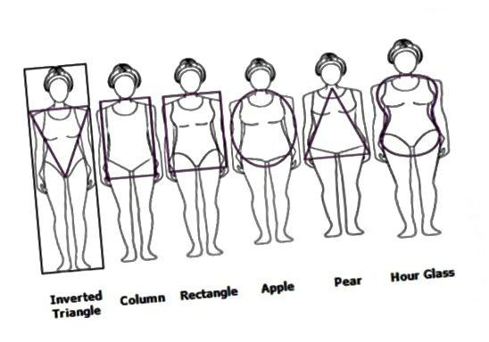 کدام یک از این اشکال بدن را دارید؟
