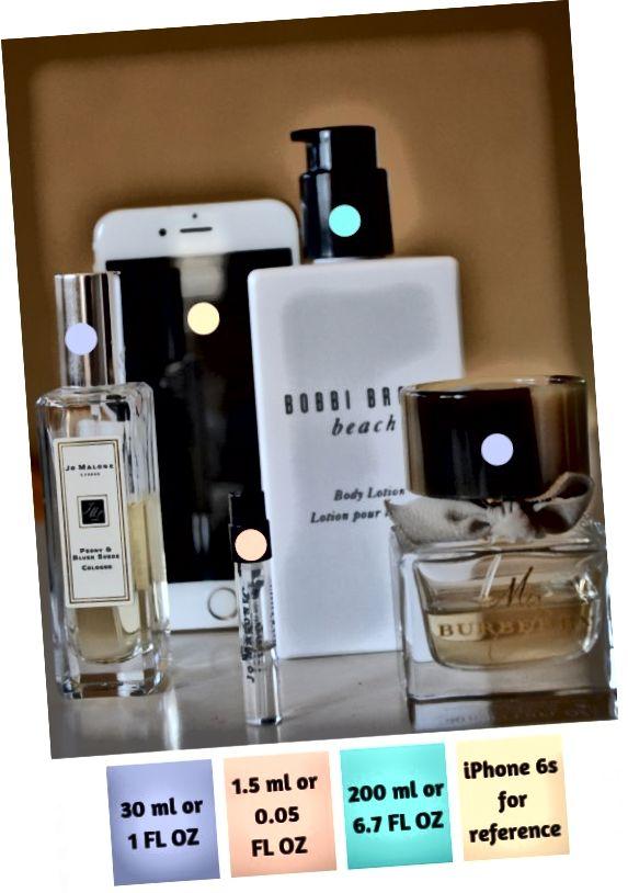 Porównanie różnych rozmiarów butelek perfum, w tym jednej balsamu perfum. IPhone 6S ma wysokość 5,44 cala lub 13,8 cm.