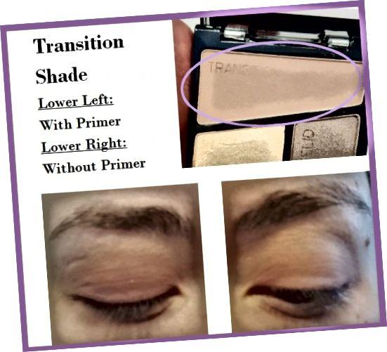 Δείγματα ματιών της μεταβατικής σκιάς από το Wet 'N' Wild Color Icon Quad in Silent Treatment