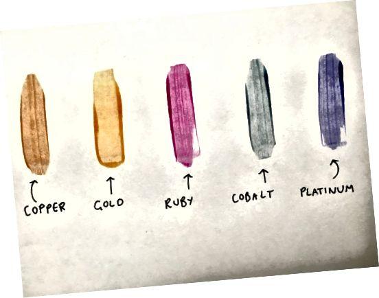 مبل های شستشوی رنگی