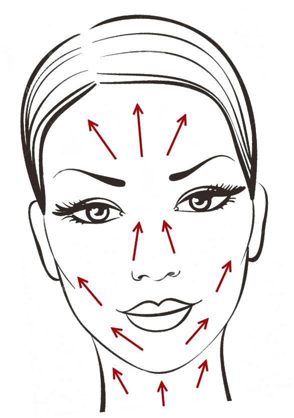 همیشه پوست را ترغیب به حرکت به سمت بالا برای مقابله با اثرات مخرب گرانش کنید.