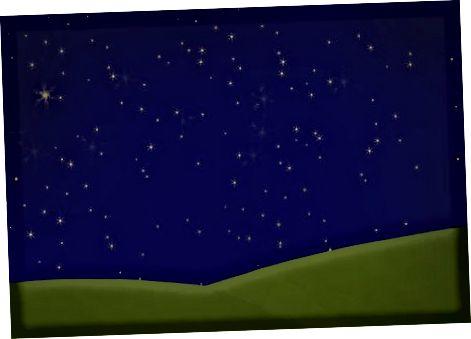 O'zingizning Astronomik Kuzatishlaringizni boshlash