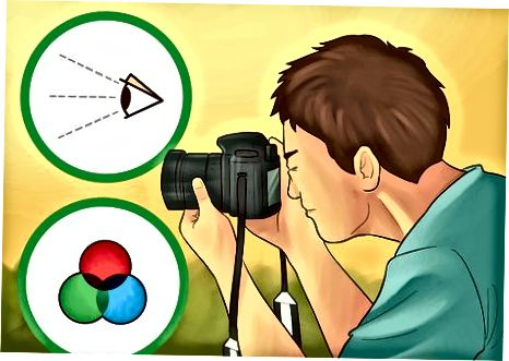 Fotosuratlaringiz mahoratini rivojlantirish