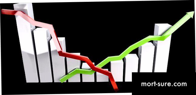 Väärtusvarude ja kasvuvarude erinevus