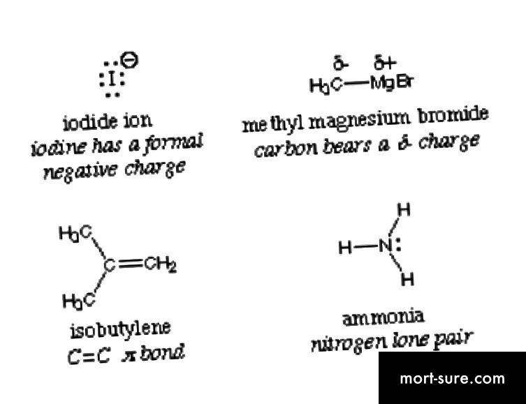 Elektrofil va nukleofil o'rtasidagi farq1