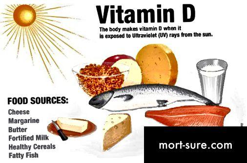 D-vitamiini ja kaltsiumi erinevus