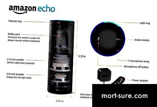 Unterschied zwischen Amazon Echo und Amazon Tap
