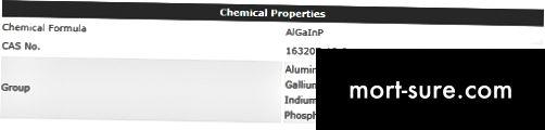 الفرق بين الخواص الفيزيائية والكيميائية -1