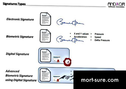 Erinevus digitaalallkirja ja elektroonilise allkirja vahel