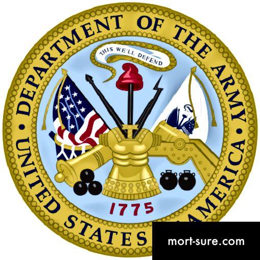 Разлика между армия и морски пехотинци