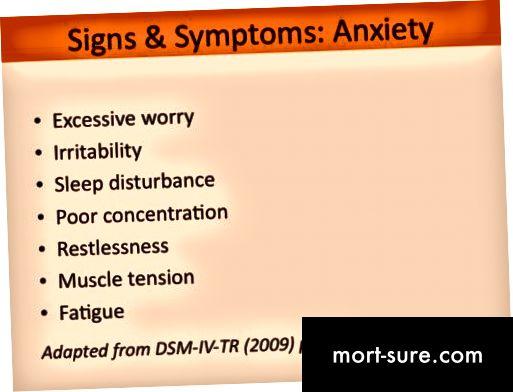 Διαφορά μεταξύ άγχους και σχιζοφρένειας