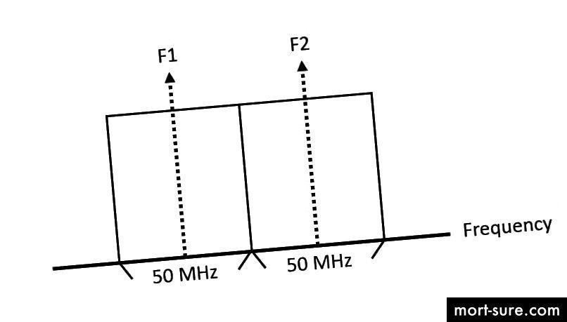 الشكل 1
