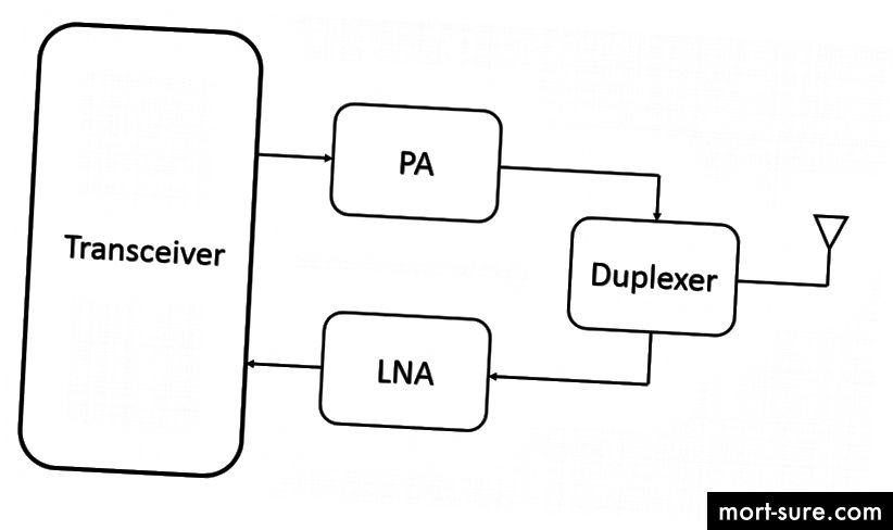 الشكل 5 الشكل 5 مخطط بسيط من قوات الدفاع عن الديمقراطية
