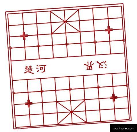 XiangQi o'yin taxtasi