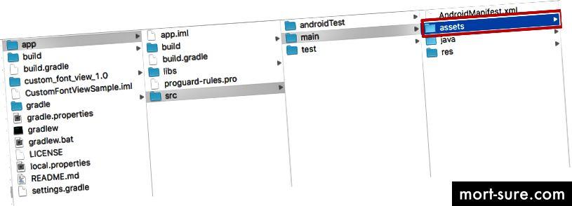 Android - varakausta kataloog