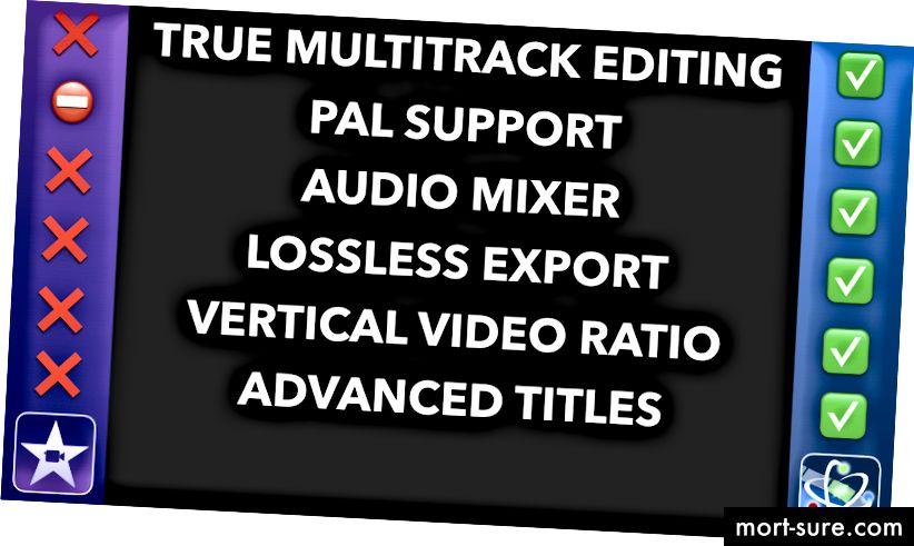 Само някои от множеството професионални функции, уникални за LumaFusion, които напълно оправдават превключването от iMovie.