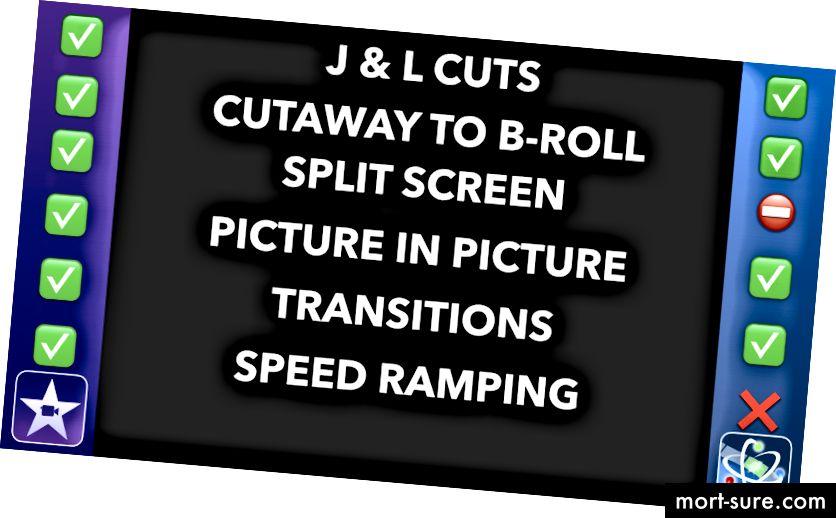 Както можете да видите, iMovie за iOS разполага с впечатляващ набор от функции за основно редактиране.