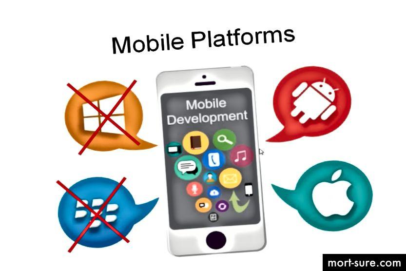 Androidi ja iOS-i konkurendid
