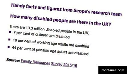 مجموعه اطلاعات مربوط به معلولیت در انگلستان