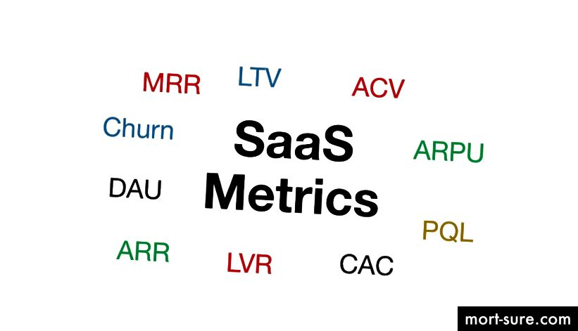 Източник на изображения: https://greghead.com/wp-content/uploads/2017/01/SaaS-Metrics.jpg