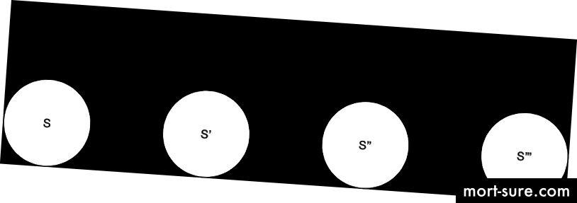 Фигура 1. Модел на изчисление на държавната машина